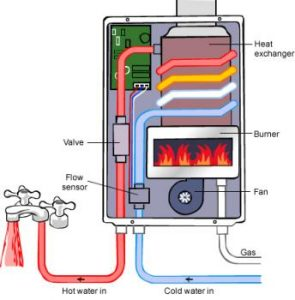152_Hot_water_units_Instantaneous_tankless_systems_0.hero