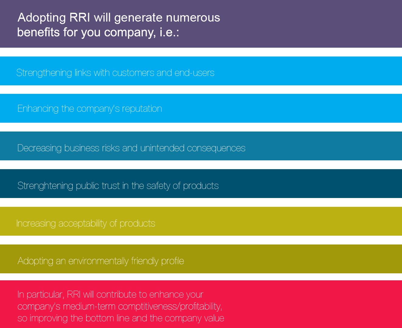 Benefits_of_RRI (1)