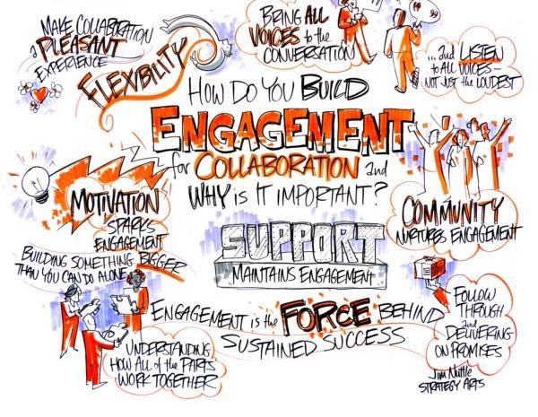 Engagement_BlogPic
