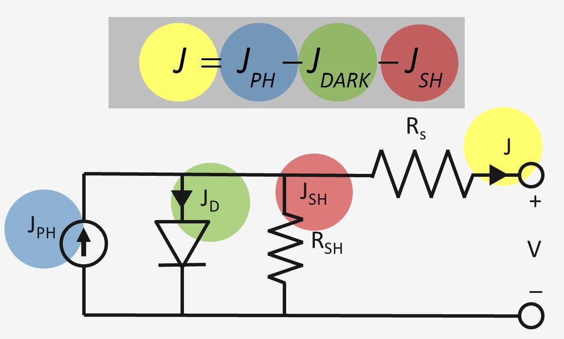 Solar Cell Circuit Solartrackercircuitdiagramjpg Equivalent Of A Non Ideal 1159x698