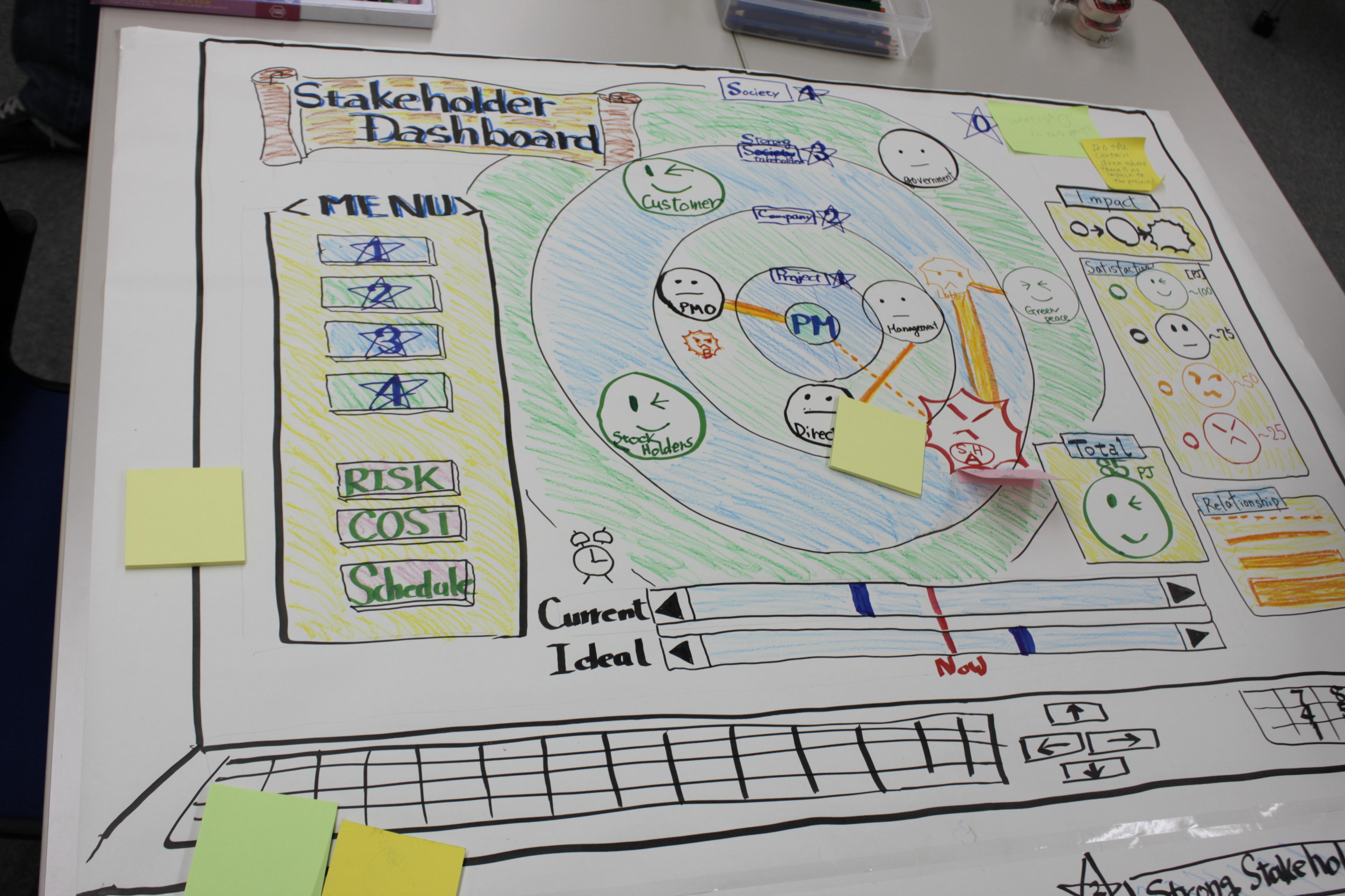 stakeholder_dashboard